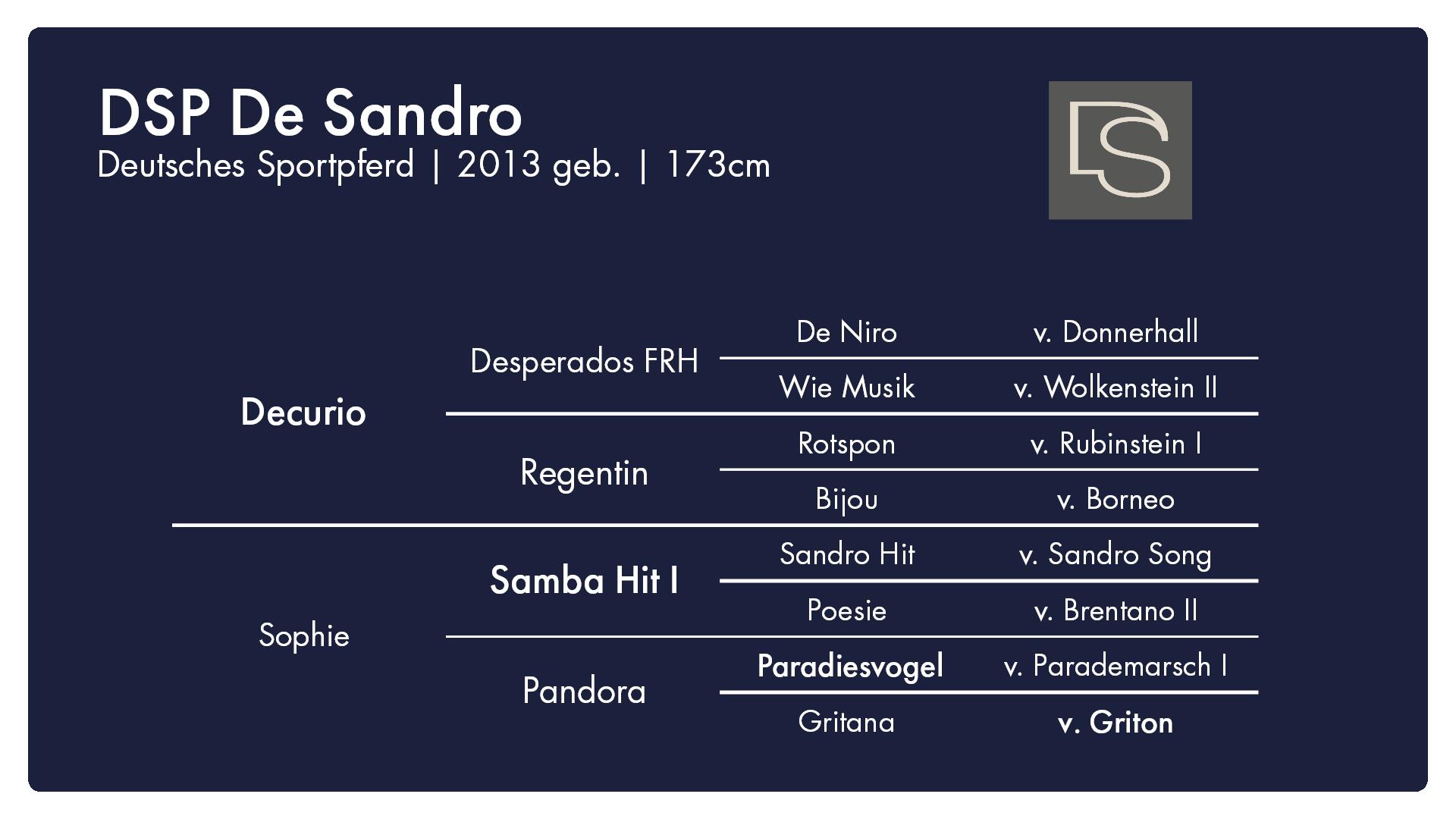 DSP De Sandro - 1. Burghof-Online-Hengstschau